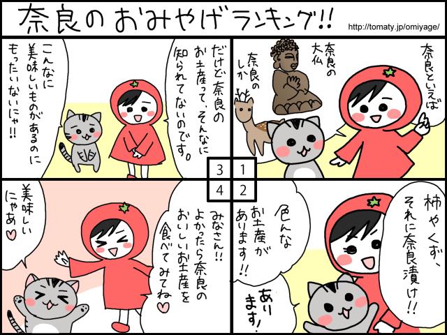 まめ太の4コマ漫画「奈良のおみやげランキング」