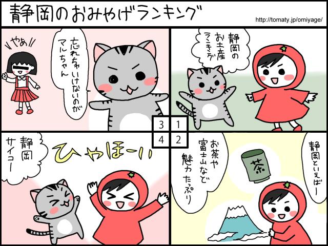 まめ太の4コマ漫画「静岡県のおみやげランキング」