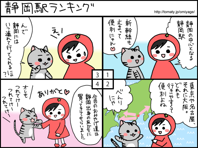 まめ太の四コマ漫画「静岡駅ランキング」