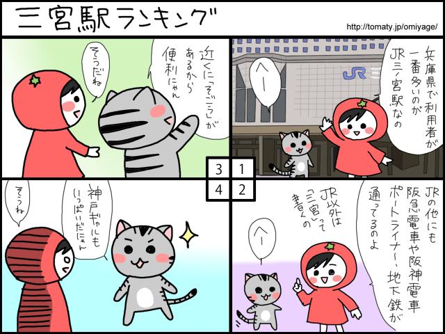 まめ太の4コマ漫画「三ノ宮駅ランキング」